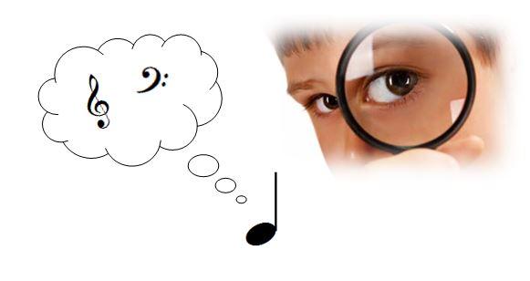 זיהוי שמו של צליל לפי המפתח